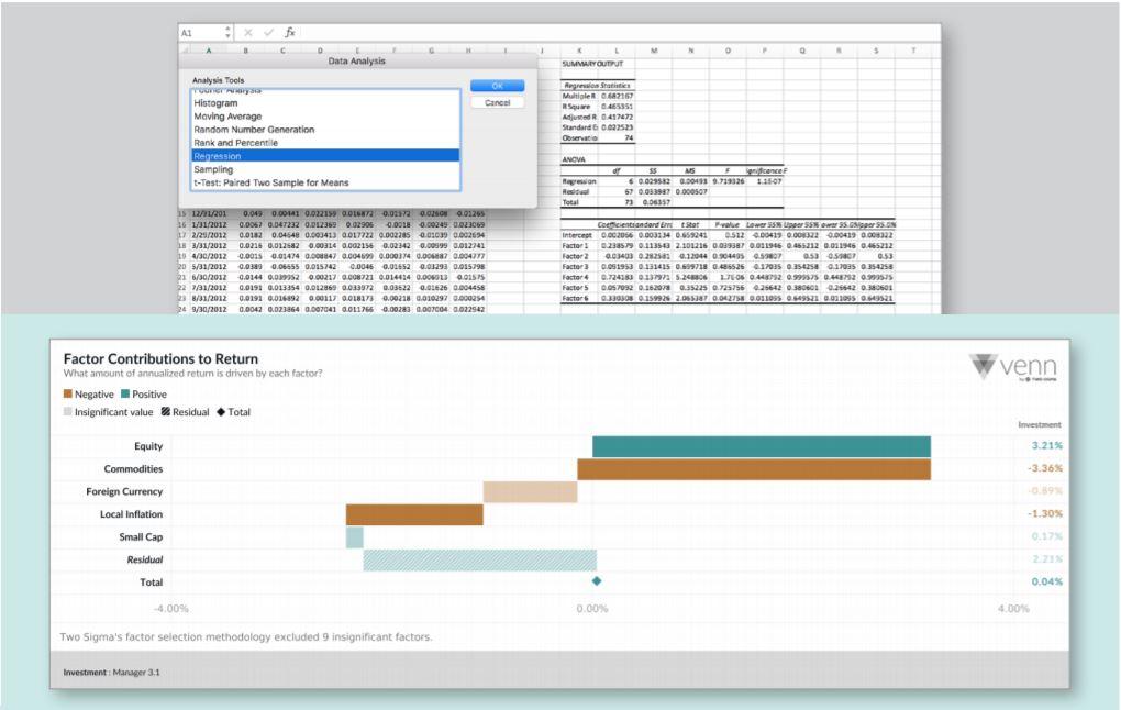 Exhibit 1   Illustrative Examples of Factor Analysis in Excel vs. Venn