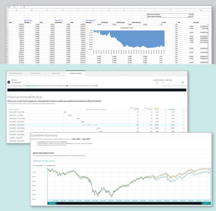 Exhibit 3   Illustrative Examples of Drawdown Analysis in Excel vs. Venn